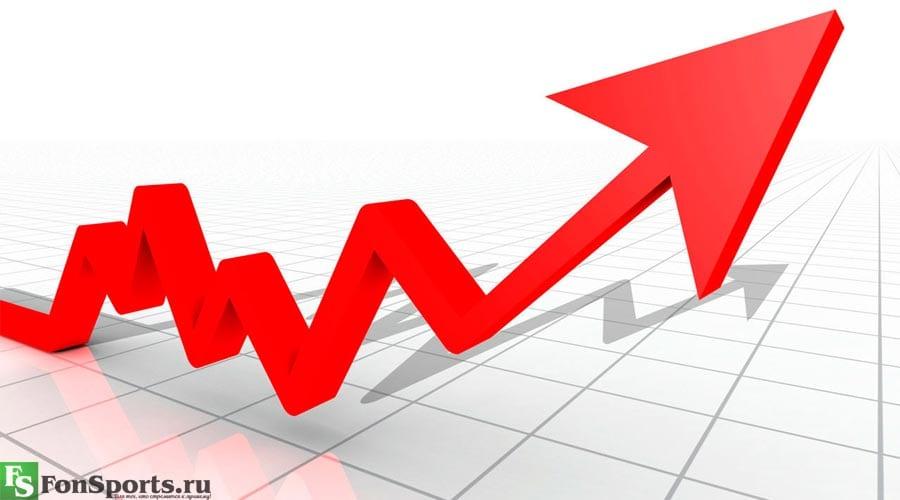 Открытая статистика прогнозов в betonsuccess