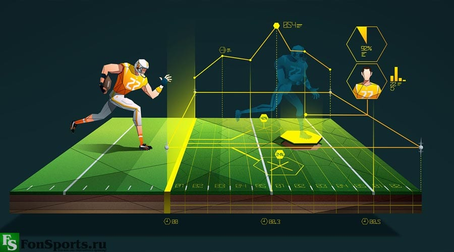 аналитика спортивных событий