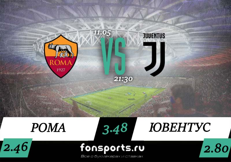 Рома – Ювентус прогноз на футбол (12 мая 2019)