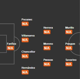 составы команд Венесуэла – Перу
