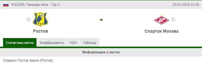 Ростов – Спартак Москва прогноз и статистика, 20 июля 2019