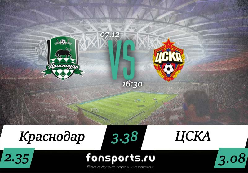 Краснодар – ЦСКА: прогноз и статистика (7 декабря 2019)