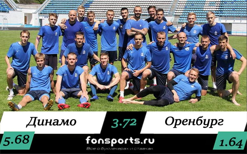 Динамо Брянск – Оренбург прогноз Сергея Колодина (1 августа 2020)