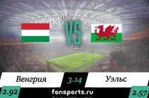 Венгрия – Уэльс прогноз и статистика (11 июня 2019)