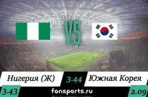 Нигерия (Ж) – Южная Корея (Ж) прогноз и статистика (12 июня 2019)