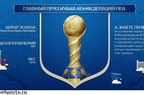 Утверждена дата открытия Кубка Конфедераций по футболу — 2017