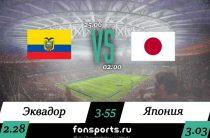 Эквадор — Япония прогноз и обзор матча, 25 июня 2019 года