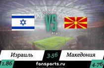 Израиль – Македония прогноз и обзор матча, 05.09.2019