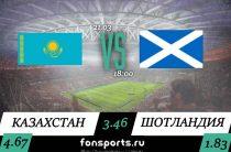 Казахстан — Шотландия. Прогноз и обзор матча (21 марта 2019)