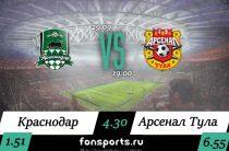 Краснодар – Арсенал Тула (29 сентября 2019): прогноз и статистика