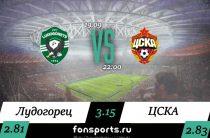 Лудогорец – ЦСКА (19 сентября 2019): прогноз и статистика