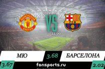 Манчестер Юнайтед — Барселона. Прогноз Сергея Колодина (10 апреля 2019)