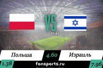 Польша – Израиль прогноз и статистика (10 июня 2019)