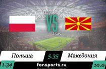 Польша – Северная Македония: прогнозы и ставки на Евро-2020 (13.10.2019)
