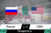 Россия – США прогноз и статистика (23 мая 2019)