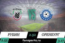 Рубин – Оренбург. Прогноз и статистика (03.05.2019)