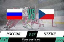 Россия — Чехия прогноз и статистика, 13 мая 2019