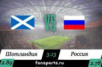 Шотландия – Россия прогноз, обзор матча, статистика 06.09.2019