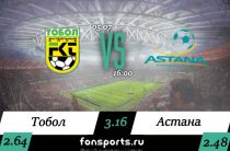 Тобол — Астана, прогноз и статистика 05 июля 2019