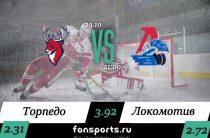 Торпедо – Локомотив прогноз и статистика (29 октября 2019)