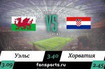 Уэльс – Хорватия: прогнозы на Евро-2020 (13.10.2019)