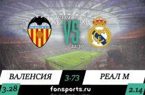 Валенсия — Реал Мадрид. Прогноз и статистика (3 апреля 2019)