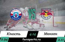 Прогноз Юность Минск – Мюнхен от 12 ноября 2019